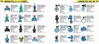 Fluorine Plastic Lined Valve Series