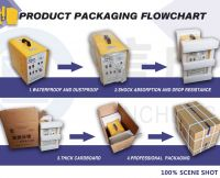 XINCHENG Precision Portable EDM, Broken Tap Remover SFX-4000B