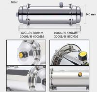 Stainless Steel Water