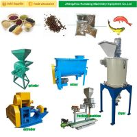 Catfish Feed  Ingredients Manufacturers Formulation And Production Sale In Europe