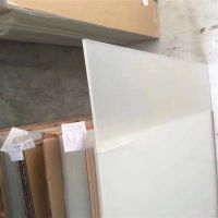 Clear Acrylic Sheets