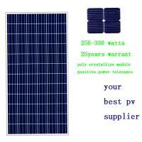 black transparent solar power cells for solar power systerm