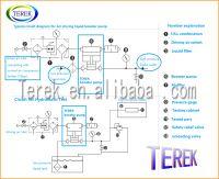 TEREK brand pneumatic liquid booster pump for liquid cylinder testing