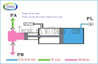 TEREK brand 40 bar high pressure pneumatic refrigerant recovery pump