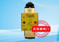 Dome valve limit switch A1011