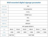 Wall mounted digital