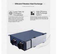 Room ventilation system LT-VB250 HVAC air exchanger system for office and buliding
