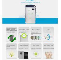 Best room air purifier LT-AIR800 HEPA filters best air purifier for whole room
