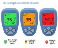 Baby Non Contact Measurement Thermometer Fever Medical