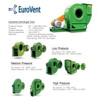 Centrifugal Fan for industrial applications