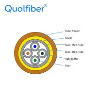 Double spiral armor 4 core Distribution fiber optic cable