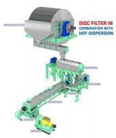 Hot Disperser System - For Pulp Paper Mill Machine