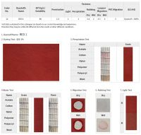 Leather Dyestuff | Red