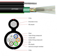 Figure 8 Fiber Outdoor Aerial Optical Cable