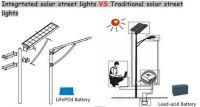 30W solar street light all in one solar street light solar garden street light