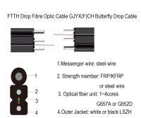 Drop cable GJYX(F)CH