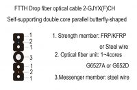 Drop cable GJYX(F)CH Double
