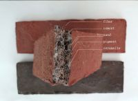 Easy-Installed TV Wall Brick Cladding