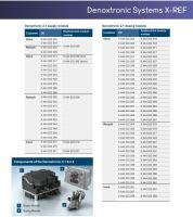 Adblue Bosch Denoxtronic