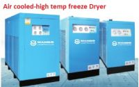 Compressor air dryer/Dehumidifier