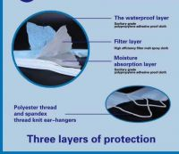 Face mask; Disposable protective mask. Disposable medical mask