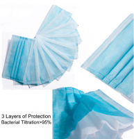 3 Layer Disposable Non-Woven Dust Mask Thickened Mouth Mask Featured as KF94 FFP2