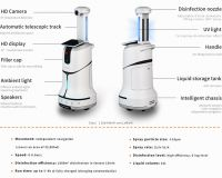 IBen Disinfection Robot