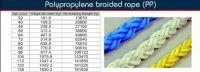 8 Strands Polypropylene Braided rope
