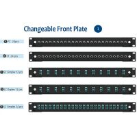 Fiber Optic Patch Panel With Changeable Front Plate
