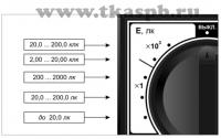 """Luxmeter """"TKA-Lux"""""""