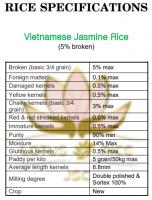 Fragrant Rice - 5% broken - 2021 Winter-Spring crop - Vietnam origin