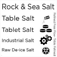 De-Icing Raw Salt