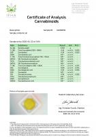 CBD Oil Drops - Full Spectrum 10% - Retail and OEM Wholesale