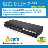 4 Ports HDMI Switch and Splitter Extender over CAT5e/6