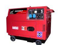 Engine, generator, water pump, garden tools and construction machine