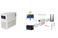 Solar power system 1500W off grid solar inverter, Off-grid solar system