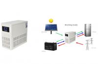 Solar power system 1500W off grid solar inverter, Off-grid solar system