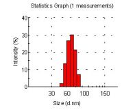 Nano precipitated calcium carbonate for rubber products