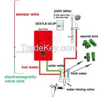 Solar Thermal Water System