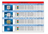 LED LIGHT DISPLAY MODULE