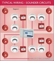 Fire Alarm System From Bangladesh