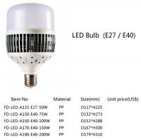 E27,E40 LED bulb light