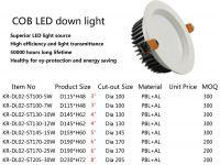 LED down light, LED ceiling light, LED spot light