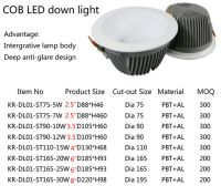 LED down light, anti-glare down light, slim down light