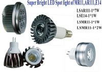 Super Bright LED Spot Light