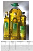 Cooking Oils and Edible Fats