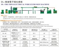 wire & cable production equipment