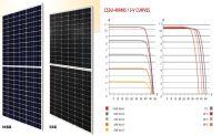 385w solar module, Poly Solar panels, Polycrystalline solar module, 385W Mono solar module.