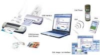 USB business card&photo scanner