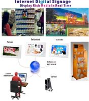 Internet Network Digital Signage